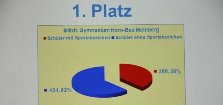 2014_preis_sportabzeichen